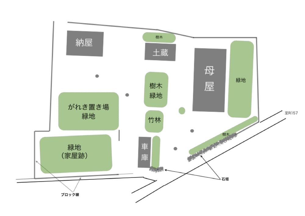 屋敷の全体図